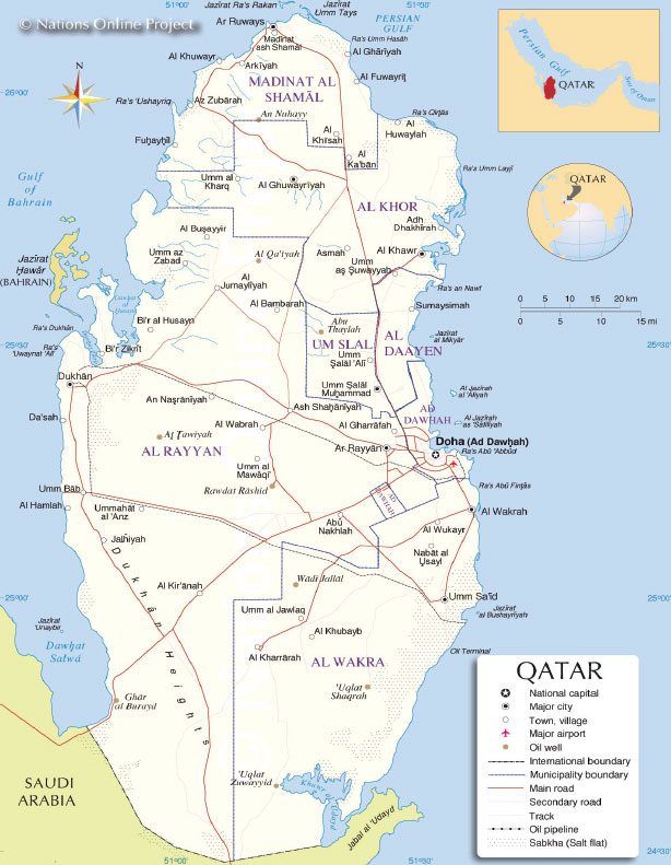 Facts and Figures Qatar